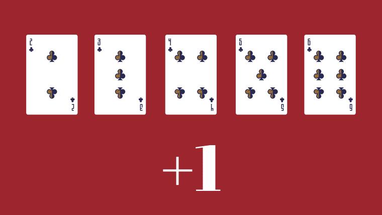 カウンティング+1