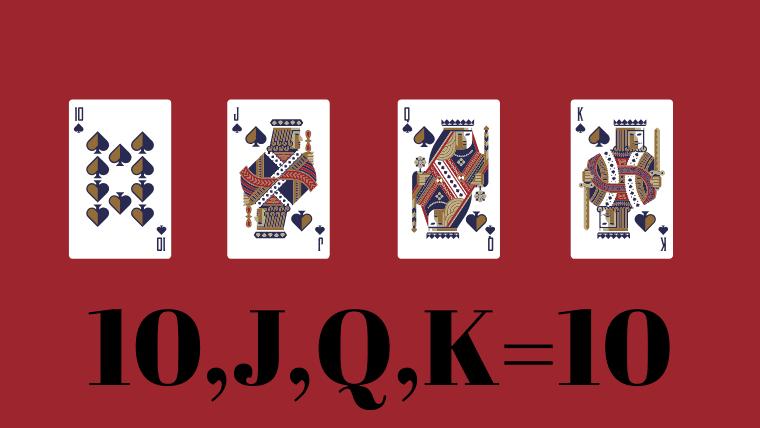ブラックジャックのテンカード